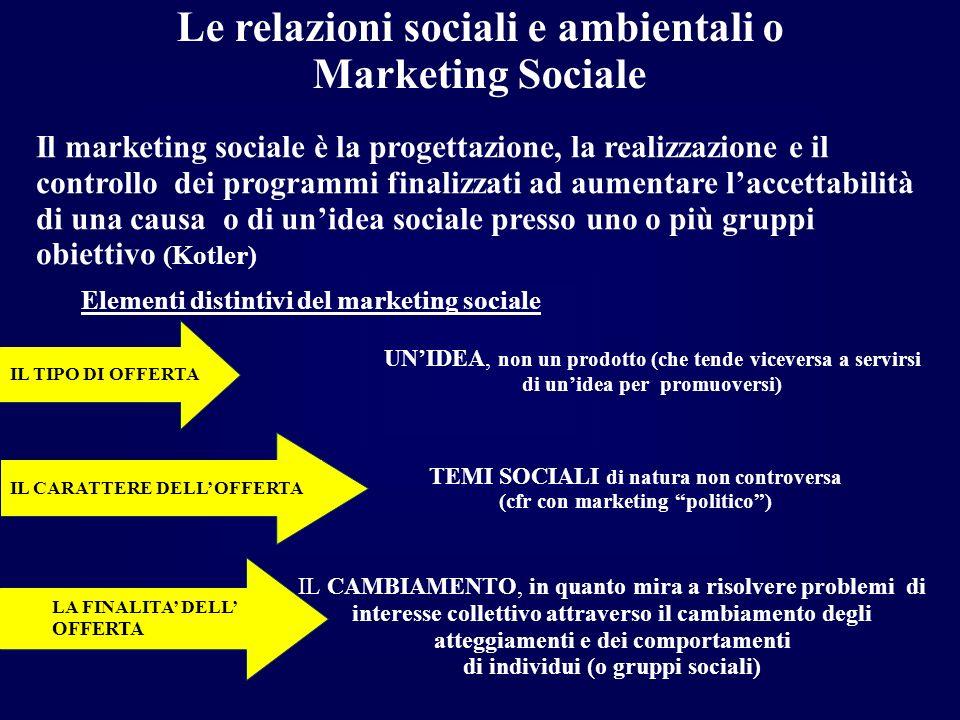 IL TIPO DI OFFERTA Le relazioni sociali e ambientali o Marketing Sociale Il marketing sociale è la progettazione, la realizzazione e il controllo dei