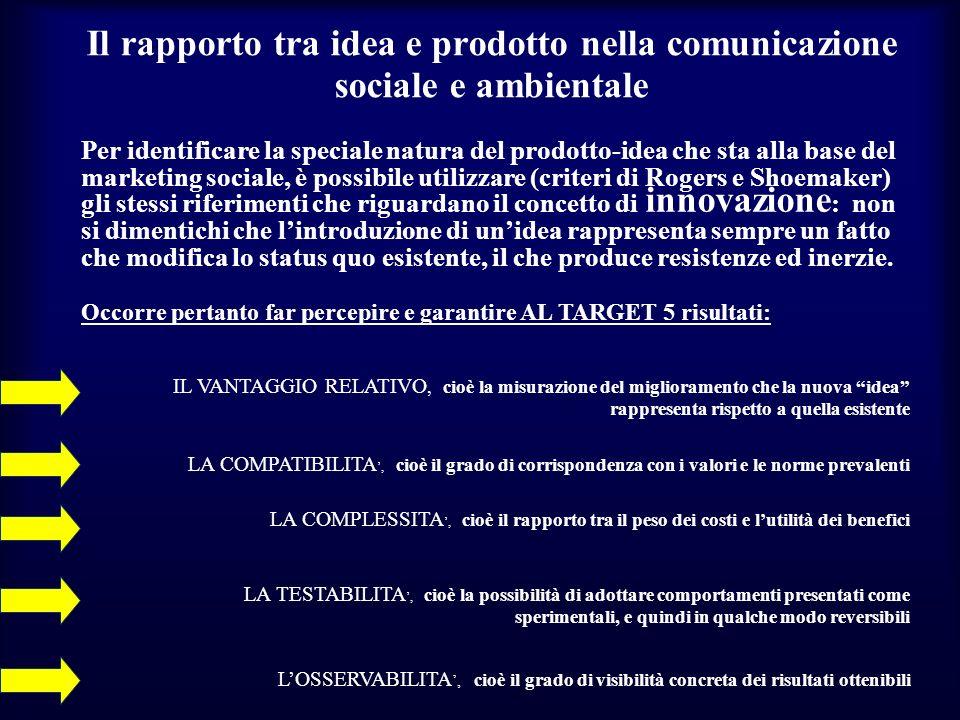 Il rapporto tra idea e prodotto nella comunicazione sociale e ambientale IL VANTAGGIO RELATIVO, cioè la misurazione del miglioramento che la nuova ide