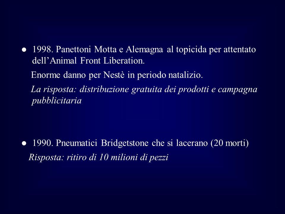 1998. Panettoni Motta e Alemagna al topicida per attentato dellAnimal Front Liberation. Enorme danno per Nestè in periodo natalizio. La risposta: dist