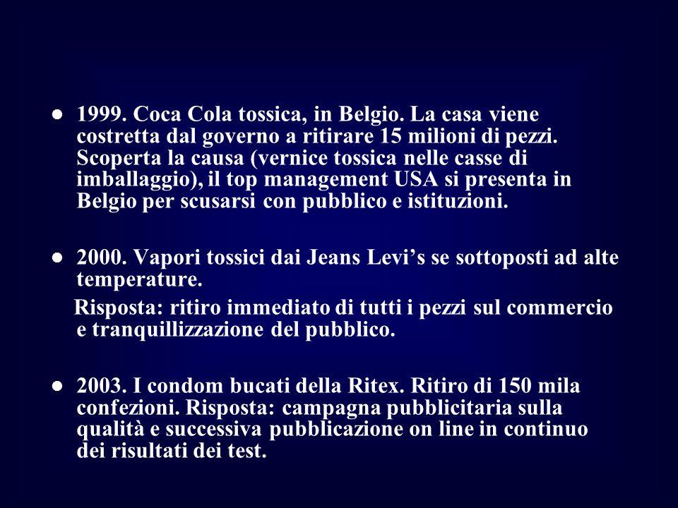 1999. Coca Cola tossica, in Belgio. La casa viene costretta dal governo a ritirare 15 milioni di pezzi. Scoperta la causa (vernice tossica nelle casse