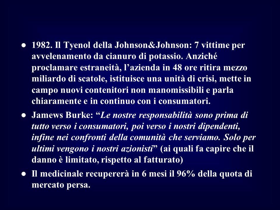 1982. Il Tyenol della Johnson&Johnson: 7 vittime per avvelenamento da cianuro di potassio. Anziché proclamare estraneità, lazienda in 48 ore ritira me