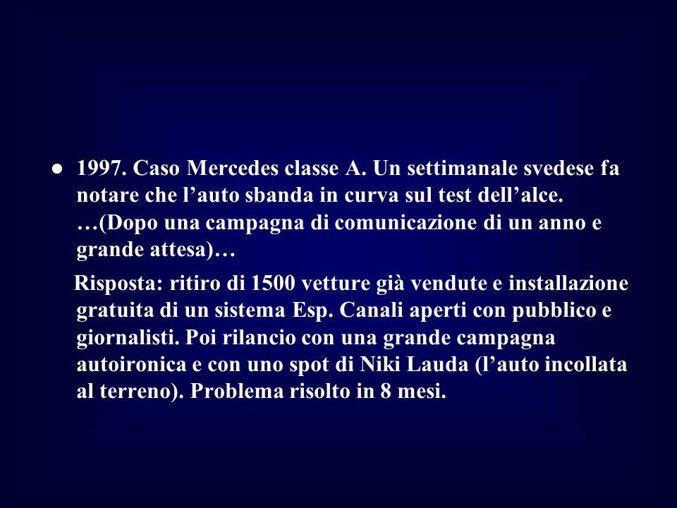 1997. Caso Mercedes classe A. Un settimanale svedese fa notare che lauto sbanda in curva sul test dellalce. …(Dopo una campagna di comunicazione di un