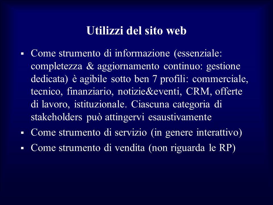 Utilizzi del sito web Come strumento di informazione (essenziale: completezza & aggiornamento continuo: gestione dedicata) è agibile sotto ben 7 profi