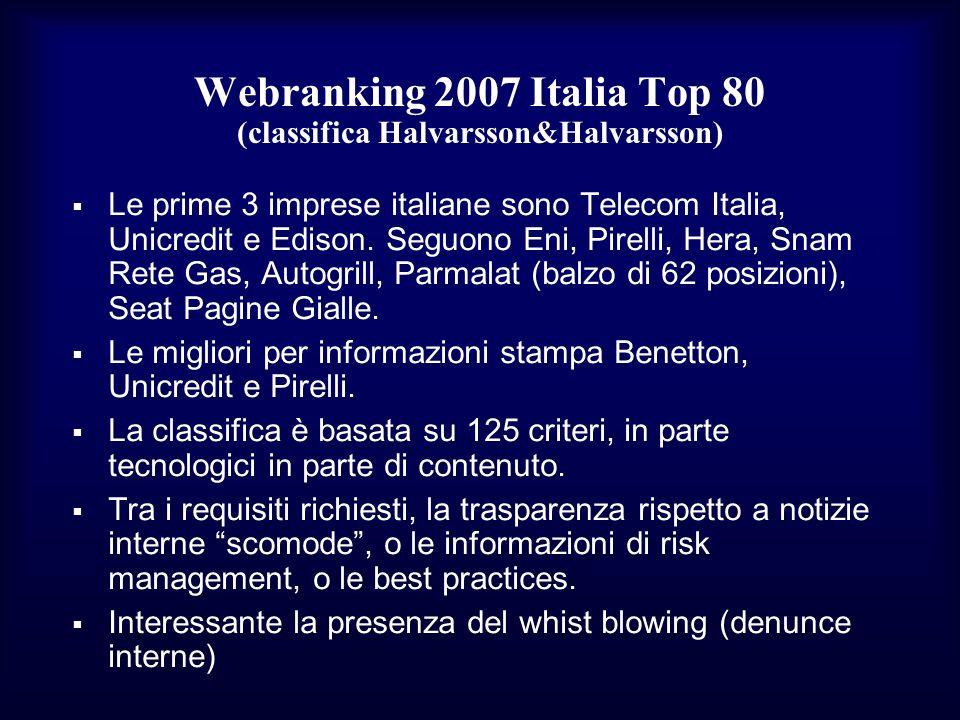 Webranking 2007 Italia Top 80 (classifica Halvarsson&Halvarsson) Le prime 3 imprese italiane sono Telecom Italia, Unicredit e Edison. Seguono Eni, Pir