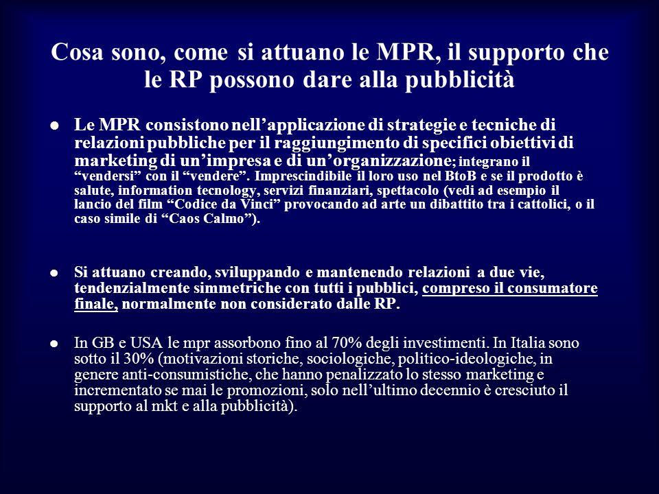 Cosa sono, come si attuano le MPR, il supporto che le RP possono dare alla pubblicità Le MPR consistono nellapplicazione di strategie e tecniche di re