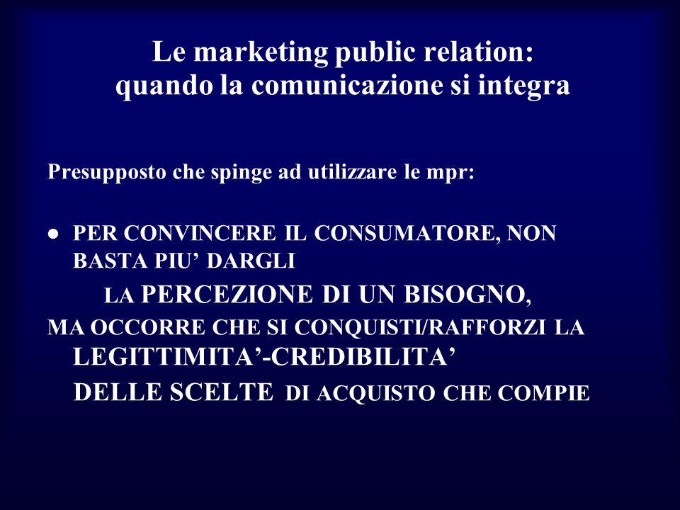 Le marketing public relation: quando la comunicazione si integra Presupposto che spinge ad utilizzare le mpr: PER CONVINCERE IL CONSUMATORE, NON BASTA