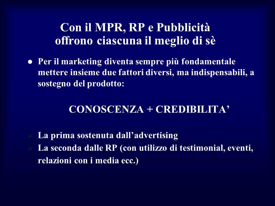 Con il MPR, RP e Pubblicità offrono ciascuna il meglio di sè Per il marketing diventa sempre più fondamentale mettere insieme due fattori diversi, ma