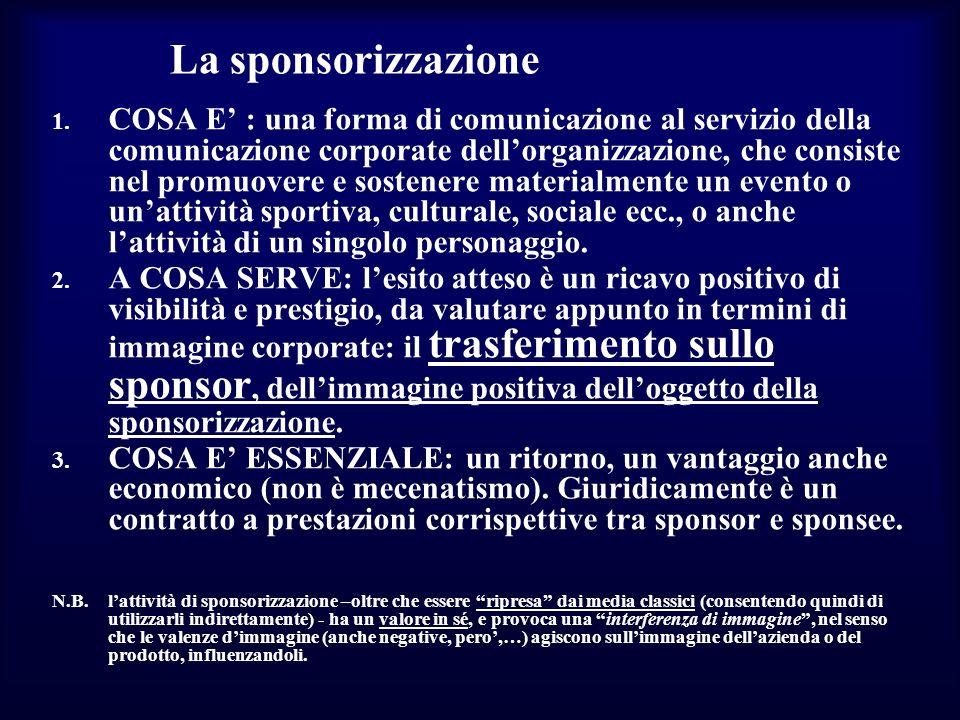 La sponsorizzazione 1. COSA E : una forma di comunicazione al servizio della comunicazione corporate dellorganizzazione, che consiste nel promuovere e