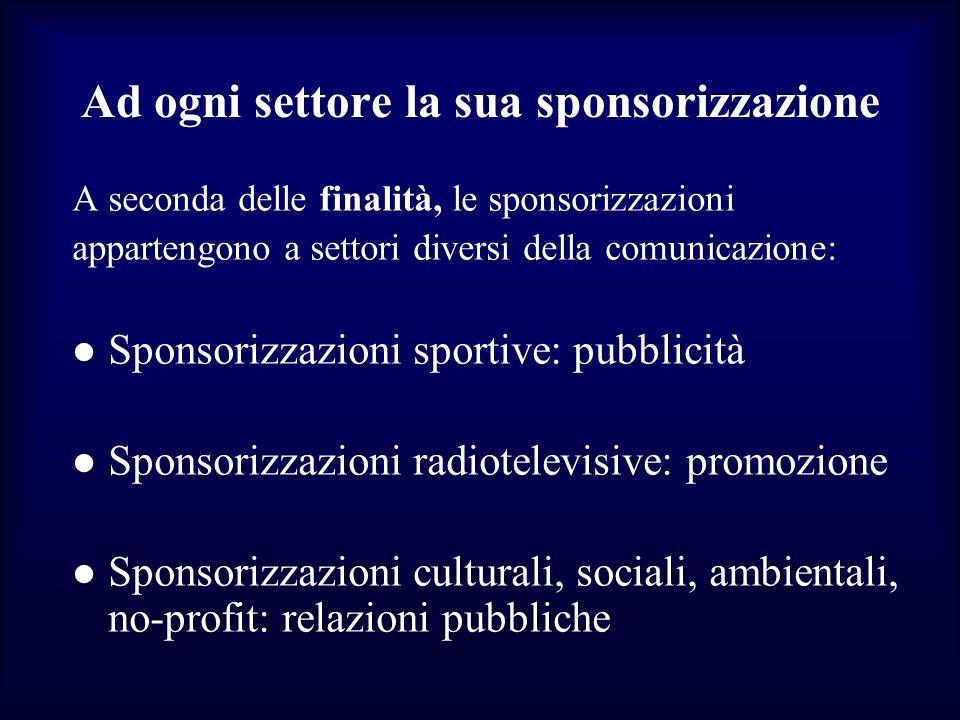 Ad ogni settore la sua sponsorizzazione A seconda delle finalità, le sponsorizzazioni appartengono a settori diversi della comunicazione: Sponsorizzaz