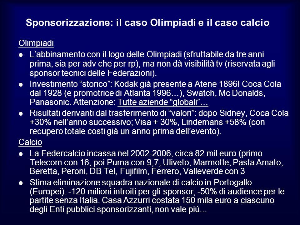 Sponsorizzazione: il caso Olimpiadi e il caso calcio Olimpiadi Labbinamento con il logo delle Olimpiadi (sfruttabile da tre anni prima, sia per adv ch