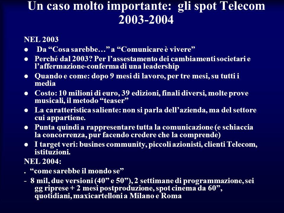 Un caso molto importante: gli spot Telecom 2003-2004 NEL 2003 Da Cosa sarebbe… a Comunicare è vivere Perché dal 2003? Per lassestamento dei cambiament
