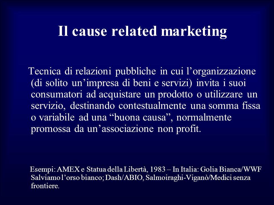Il cause related marketing Tecnica di relazioni pubbliche in cui lorganizzazione (di solito unimpresa di beni e servizi) invita i suoi consumatori ad
