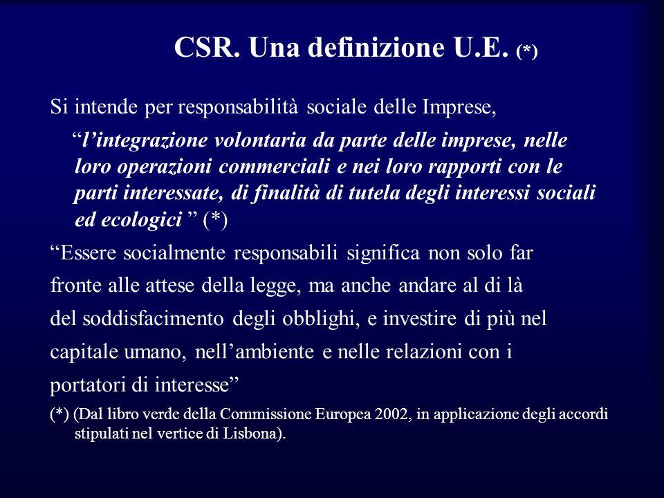 CSR. Una definizione U.E. (*) Si intende per responsabilità sociale delle Imprese, lintegrazione volontaria da parte delle imprese, nelle loro operazi