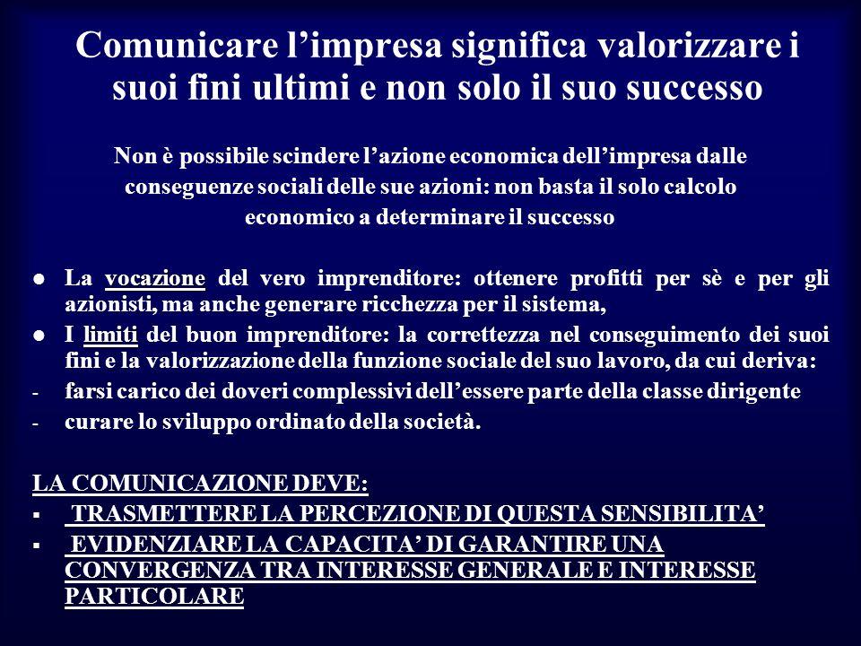 Comunicare limpresa significa valorizzare i suoi fini ultimi e non solo il suo successo Non è possibile scindere lazione economica dellimpresa dalle c