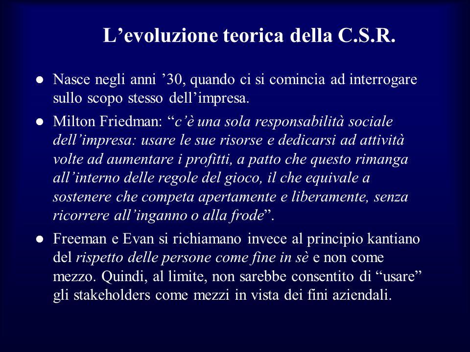 Levoluzione teorica della C.S.R. Nasce negli anni 30, quando ci si comincia ad interrogare sullo scopo stesso dellimpresa. Milton Friedman: cè una sol