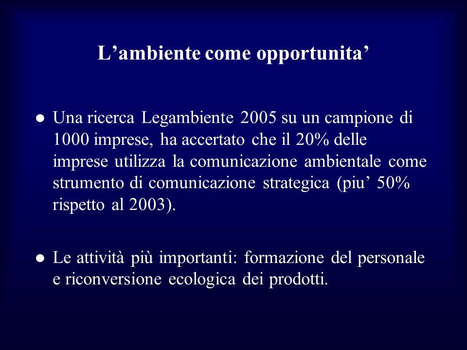 Lambiente come opportunita Una ricerca Legambiente 2005 su un campione di 1000 imprese, ha accertato che il 20% delle imprese utilizza la comunicazion