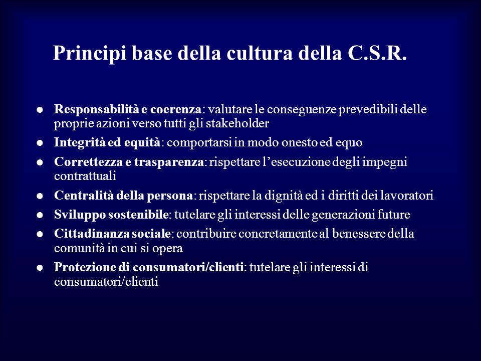 Principi base della cultura della C.S.R. Responsabilità e coerenza: valutare le conseguenze prevedibili delle proprie azioni verso tutti gli stakehold
