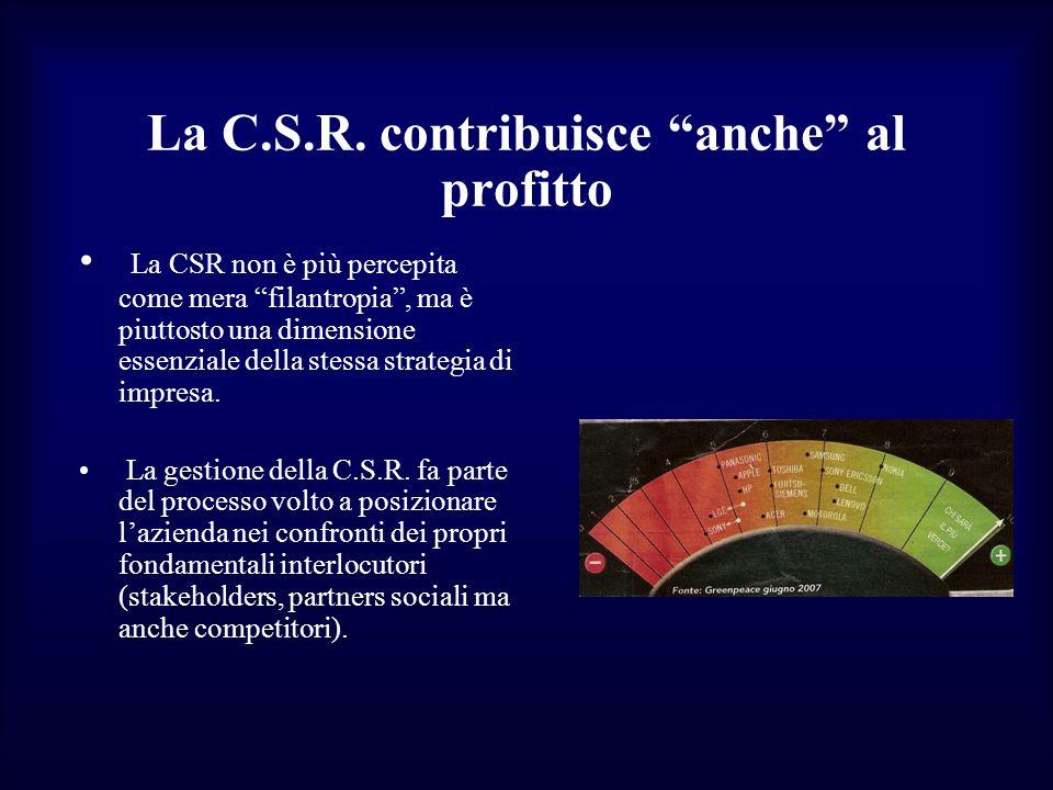 La C.S.R. contribuisce anche al profitto La CSR non è più percepita come mera filantropia, ma è piuttosto una dimensione essenziale della stessa strat
