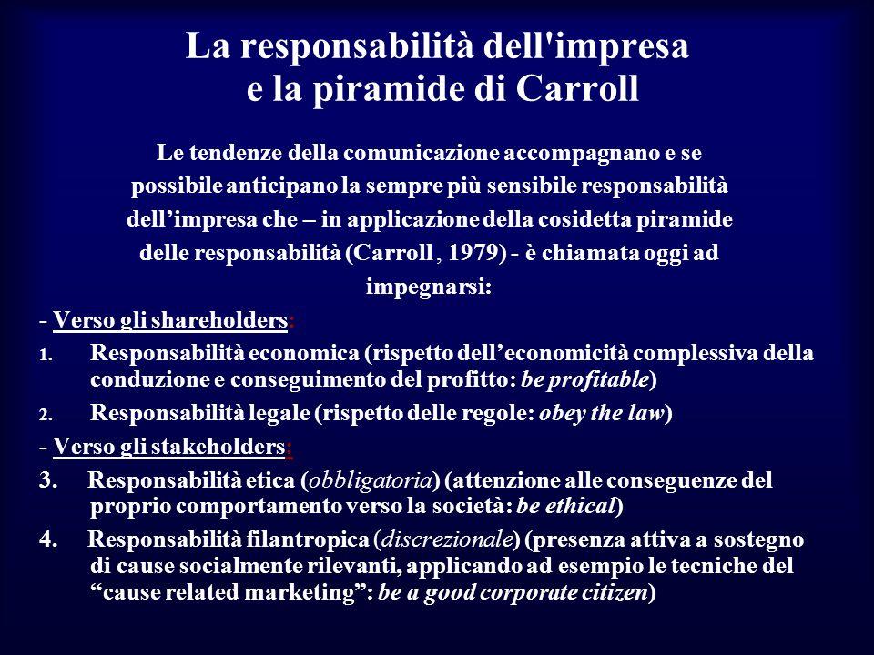 La responsabilità dell'impresa e la piramide di Carroll Le tendenze della comunicazione accompagnano e se possibile anticipano la sempre più sensibile