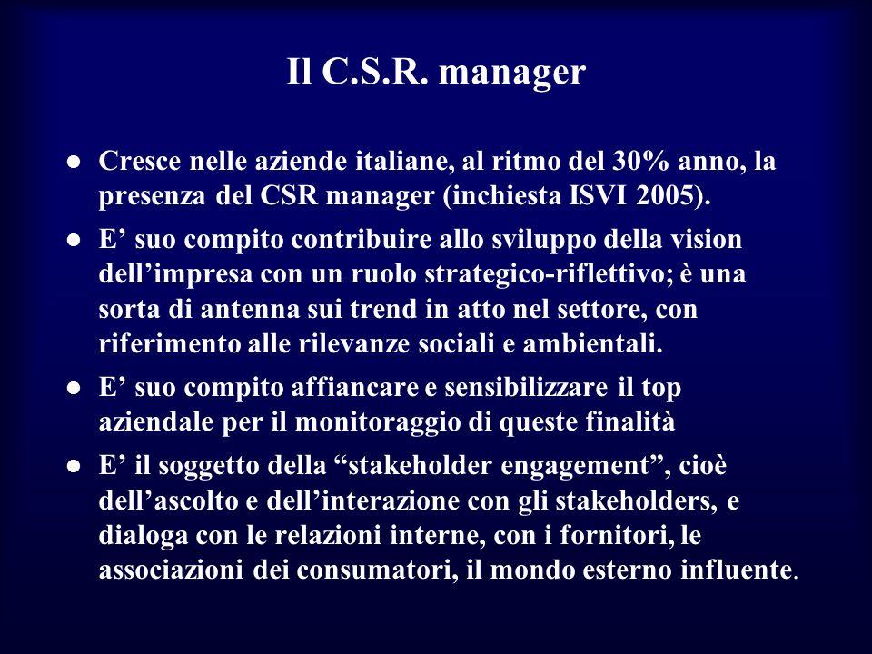 Il C.S.R. manager Cresce nelle aziende italiane, al ritmo del 30% anno, la presenza del CSR manager (inchiesta ISVI 2005). E suo compito contribuire a