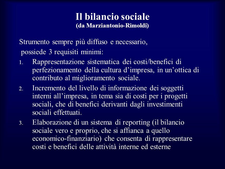 Il bilancio sociale (da Marziantonio-Rimoldi) Strumento sempre più diffuso e necessario, possiede 3 requisiti minimi: 1. Rappresentazione sistematica