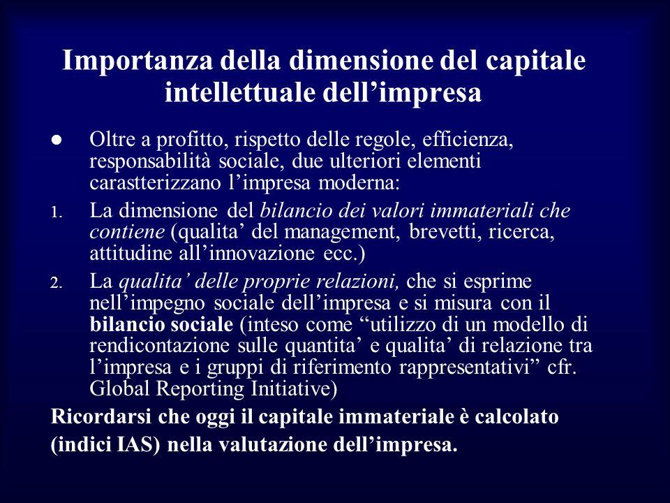 Importanza della dimensione del capitale intellettuale dellimpresa Oltre a profitto, rispetto delle regole, efficienza, responsabilità sociale, due ul