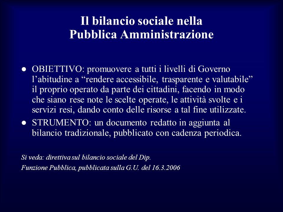 Il bilancio sociale nella Pubblica Amministrazione OBIETTIVO: promuovere a tutti i livelli di Governo labitudine a rendere accessibile, trasparente e