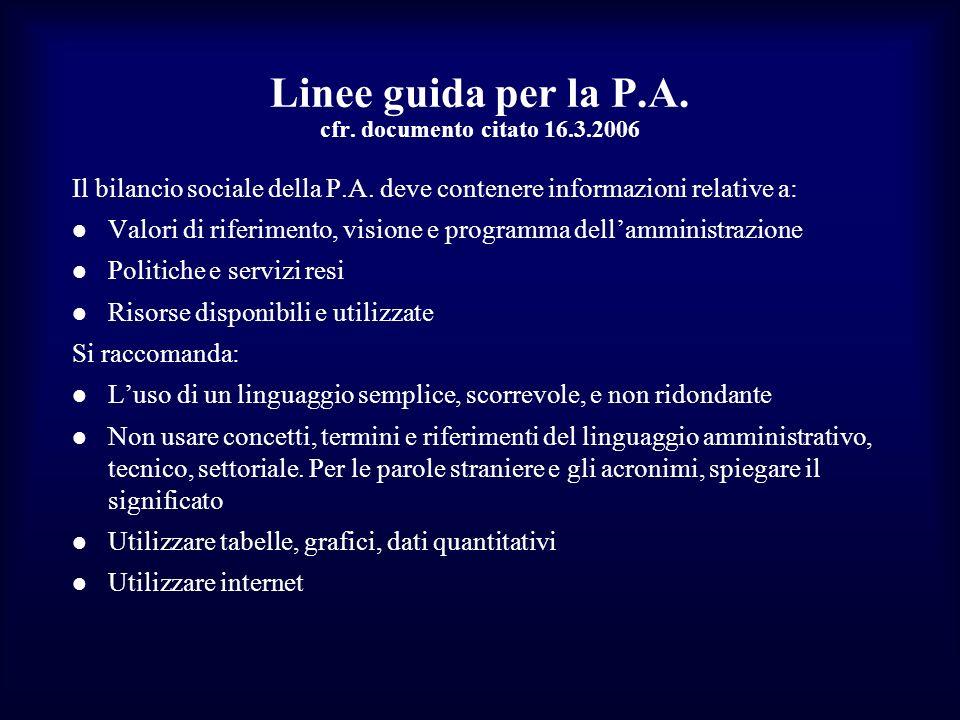 Linee guida per la P.A. cfr. documento citato 16.3.2006 Il bilancio sociale della P.A. deve contenere informazioni relative a: Valori di riferimento,