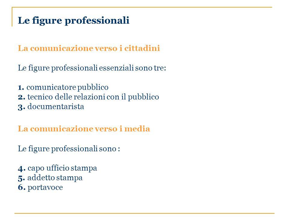 La comunicazione verso i cittadini Le figure professionali essenziali sono tre: 1.