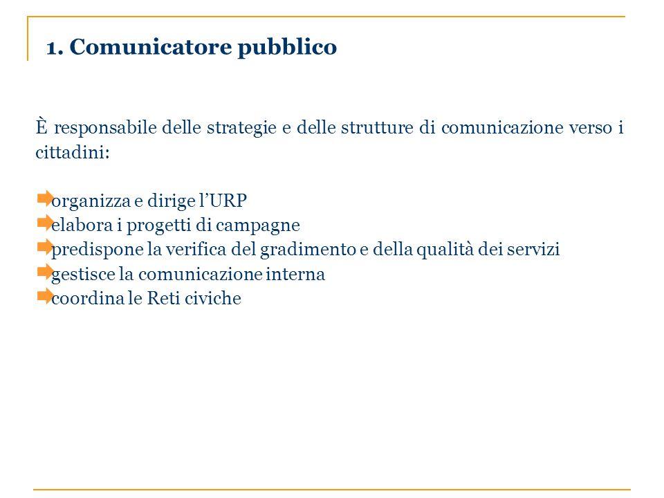 1. Comunicatore pubblico È responsabile delle strategie e delle strutture di comunicazione verso i cittadini: organizza e dirige lURP elabora i proget
