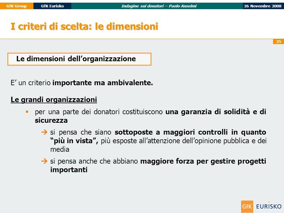 26 Novembre 2008GfK GroupGfK EuriskoIndagine sui donatori – Paolo Anselmi 25 I criteri di scelta: le dimensioni Le dimensioni dellorganizzazione E un criterio importante ma ambivalente.