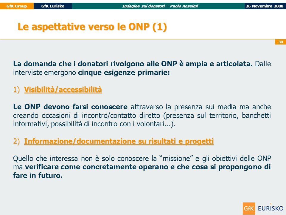 26 Novembre 2008GfK GroupGfK EuriskoIndagine sui donatori – Paolo Anselmi 30 Le aspettative verso le ONP (1) La domanda che i donatori rivolgono alle ONP è ampia e articolata.