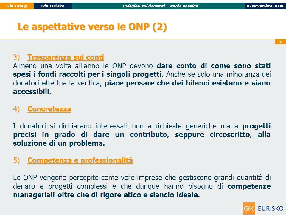 26 Novembre 2008GfK GroupGfK EuriskoIndagine sui donatori – Paolo Anselmi 31 Le aspettative verso le ONP (2) 3)Trasparenza sui conti Almeno una volta all anno le ONP devono dare conto di come sono stati spesi i fondi raccolti per i singoli progetti.