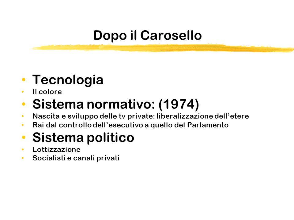 Dopo il Carosello Tecnologia Il colore Sistema normativo: (1974) Nascita e sviluppo delle tv private: liberalizzazione delletere Rai dal controllo del