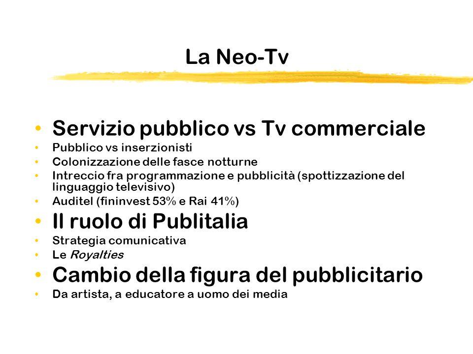 La Neo-Tv Servizio pubblico vs Tv commerciale Pubblico vs inserzionisti Colonizzazione delle fasce notturne Intreccio fra programmazione e pubblicità