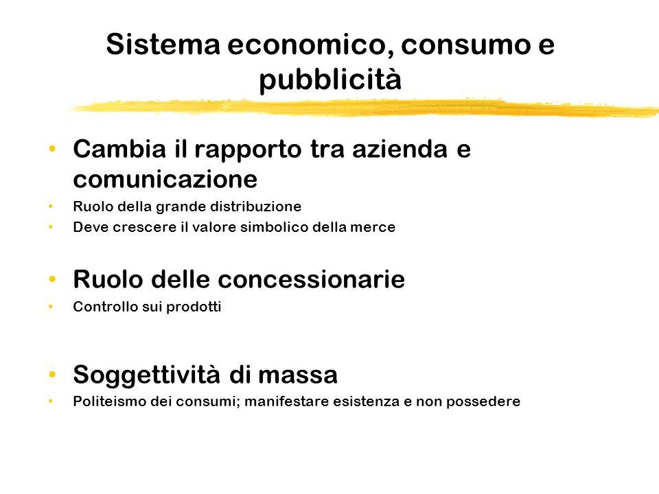 Sistema economico, consumo e pubblicità Cambia il rapporto tra azienda e comunicazione Ruolo della grande distribuzione Deve crescere il valore simbol