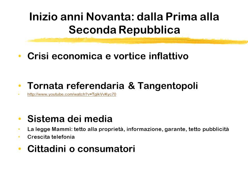 Inizio anni Novanta: dalla Prima alla Seconda Repubblica Crisi economica e vortice inflattivo Tornata referendaria & Tangentopoli http://www.youtube.c
