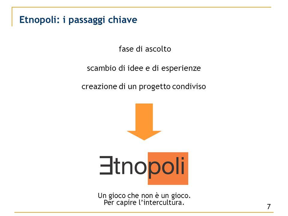Etnopoli: i passaggi chiave 7 Un gioco che non è un gioco. Per capire lintercultura. creazione di un progetto condiviso scambio di idee e di esperienz