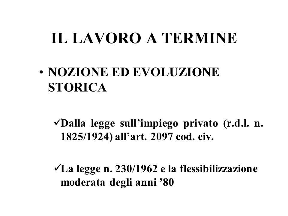 IL LAVORO A TERMINE NOZIONE ED EVOLUZIONE STORICA Dalla legge sullimpiego privato (r.d.l. n. 1825/1924) allart. 2097 cod. civ. La legge n. 230/1962 e