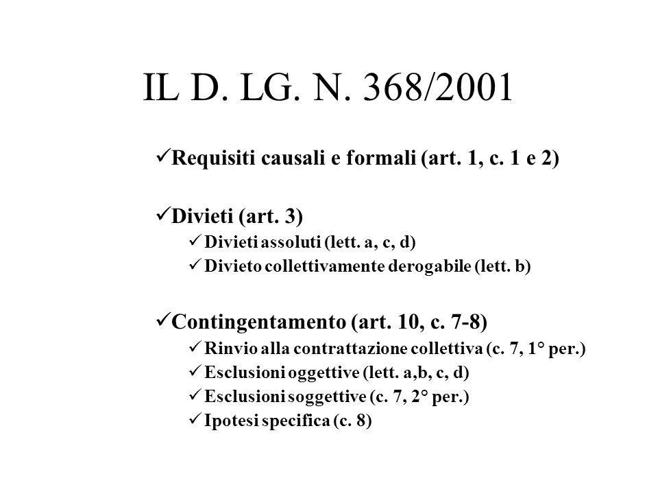 IL D. LG. N. 368/2001 Requisiti causali e formali (art. 1, c. 1 e 2) Divieti (art. 3) Divieti assoluti (lett. a, c, d) Divieto collettivamente derogab