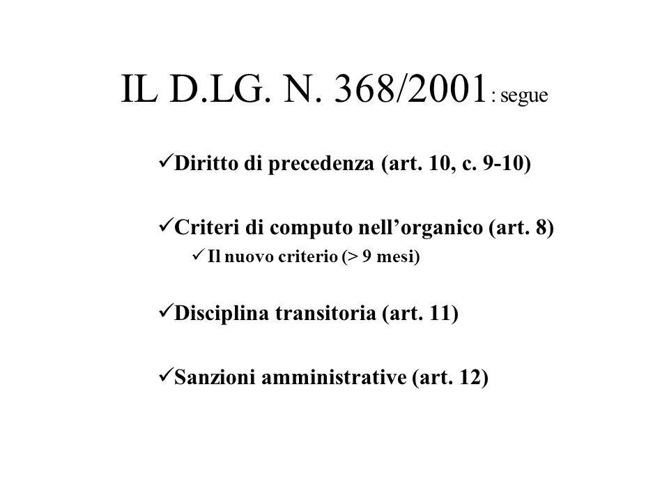IL D.LG. N. 368/2001 : segue Diritto di precedenza (art. 10, c. 9-10) Criteri di computo nellorganico (art. 8) Il nuovo criterio (> 9 mesi) Disciplina
