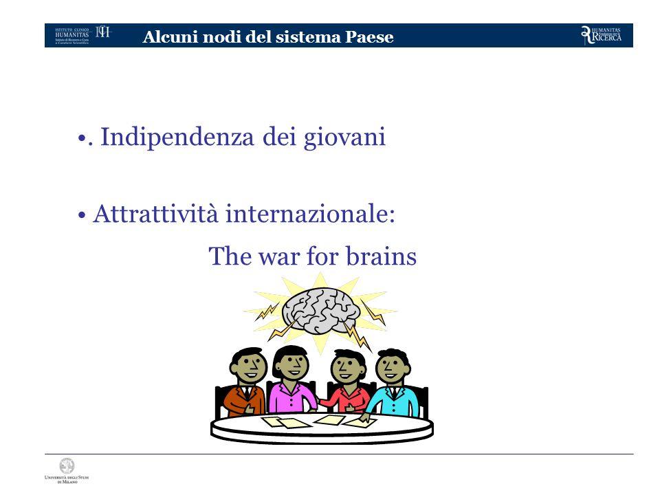 Alcuni nodi del sistema Paese. Indipendenza dei giovani Attrattività internazionale: The war for brains