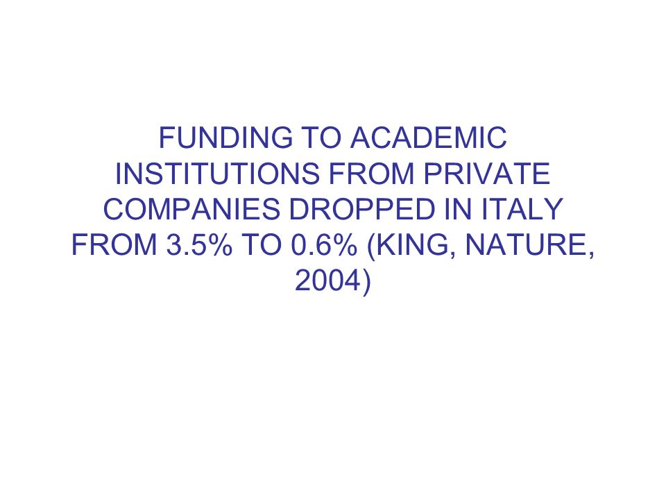 FUNDING TO ACADEMIC INSTITUTIONS FROM PRIVATE COMPANIES DROPPED IN ITALY FROM 3.5% TO 0.6% (KING, NATURE, 2004)