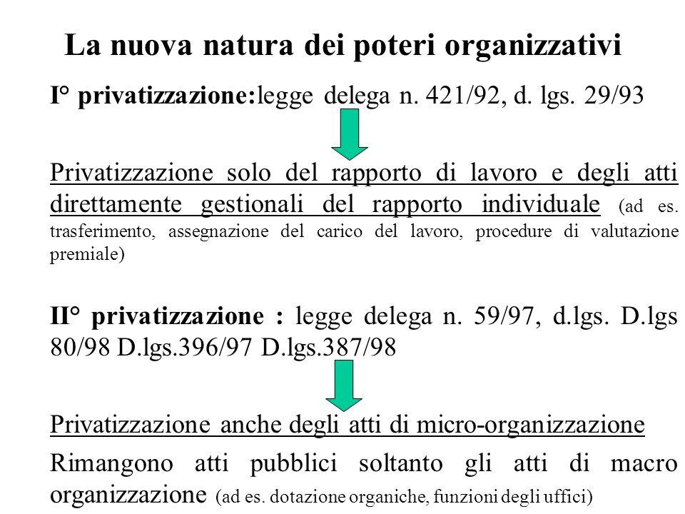 La nuova natura dei poteri organizzativi I° privatizzazione:legge delega n.