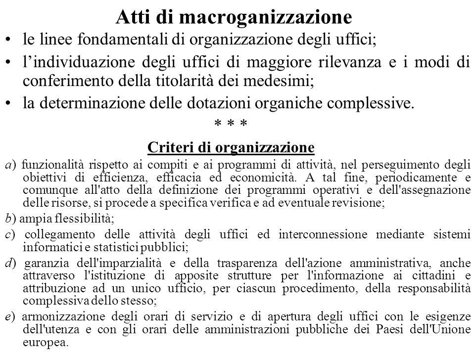 Atti di macroganizzazione le linee fondamentali di organizzazione degli uffici; lindividuazione degli uffici di maggiore rilevanza e i modi di conferimento della titolarità dei medesimi; la determinazione delle dotazioni organiche complessive.