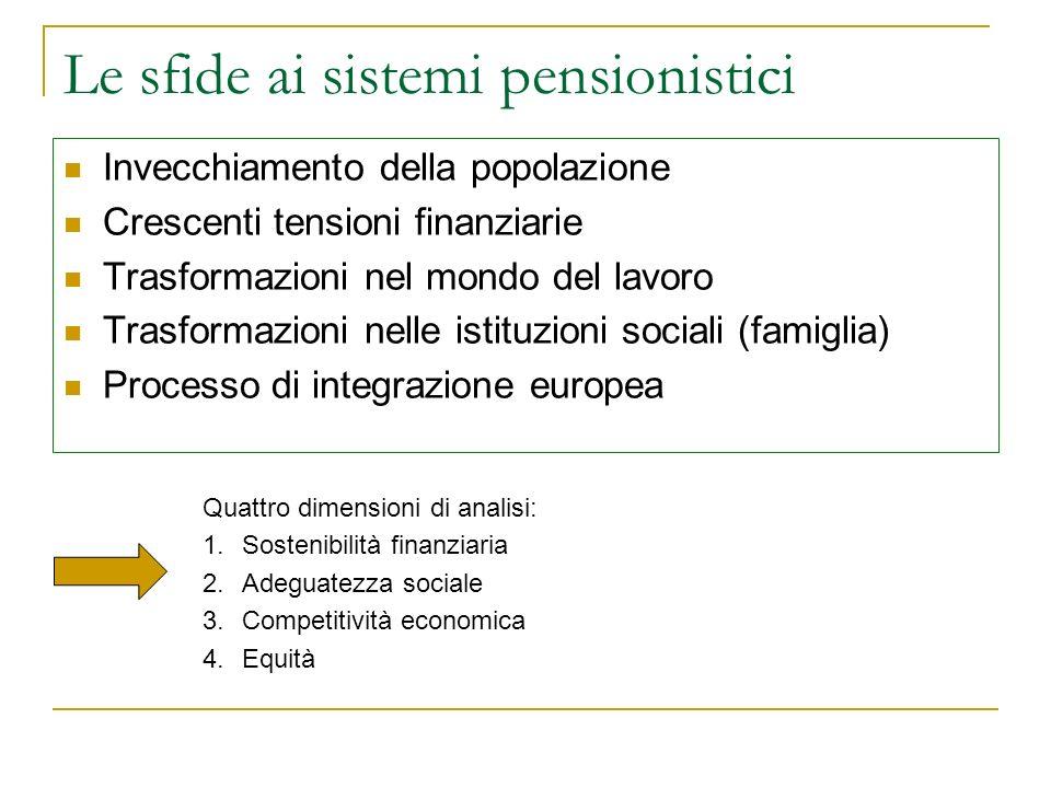Le politiche pensionistiche: perché cambiano.