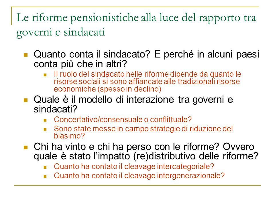 Le riforme pensionistiche alla luce del rapporto tra governi e sindacati Quanto conta il sindacato.