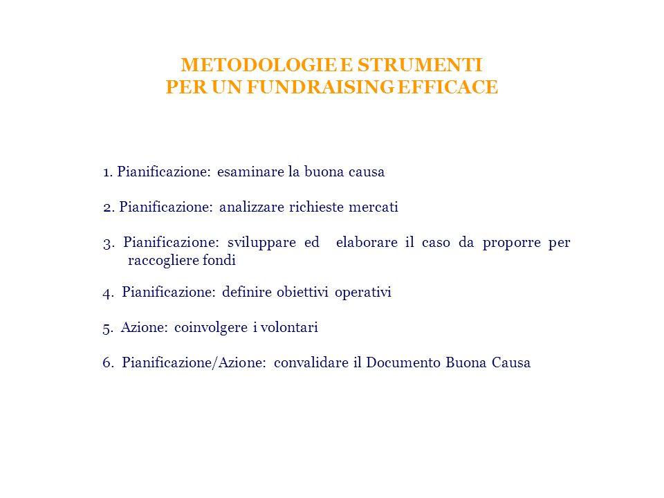 METODOLOGIE E STRUMENTI PER UN FUNDRAISING EFFICACE 1. Pianificazione: esaminare la buona causa 2. Pianificazione: analizzare richieste mercati 3. Pia