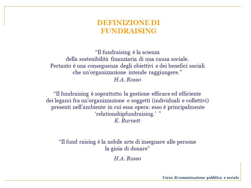 DEFINIZIONE DI FUNDRAISING Il fundraising è la scienza della sostenibilità finanziaria di una causa sociale. Pertanto è una conseguenza degli obiettiv