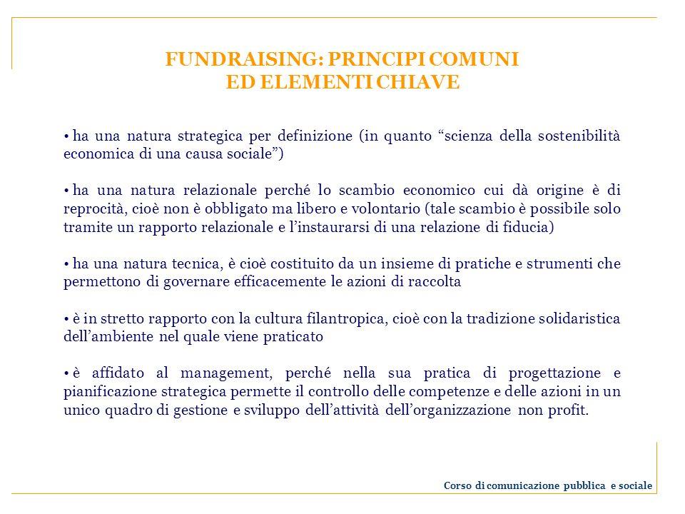 FUNDRAISING: PRINCIPI COMUNI ED ELEMENTI CHIAVE ha una natura strategica per definizione (in quanto scienza della sostenibilità economica di una causa